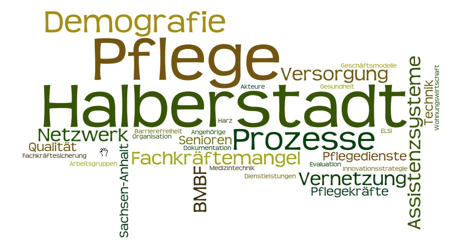 Pflegewordle